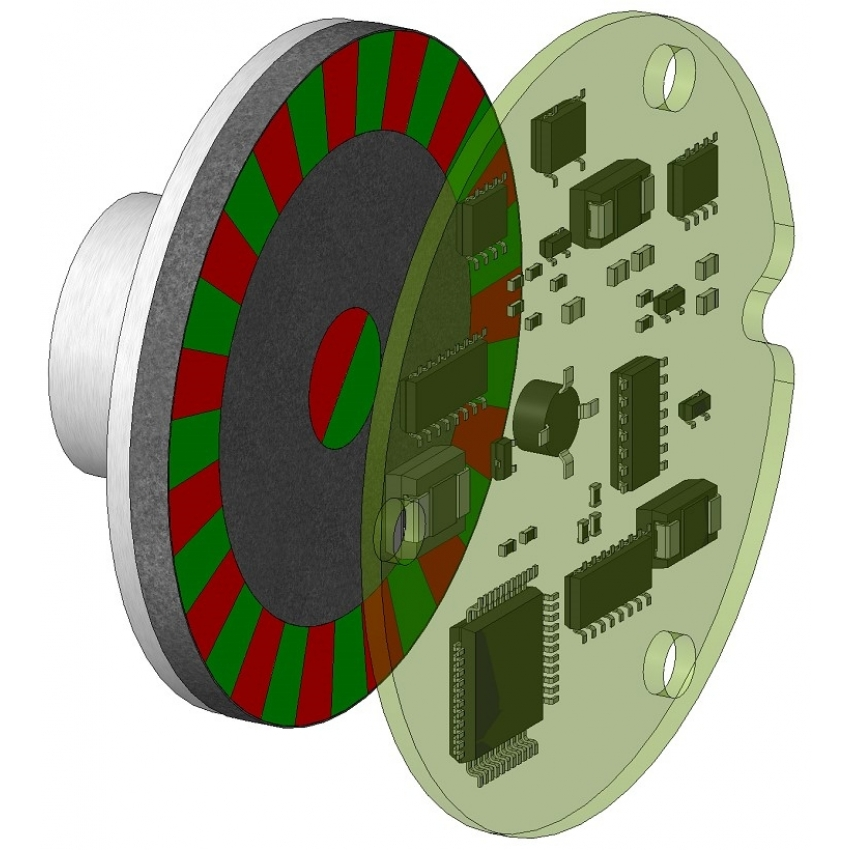 Rotary Incremental & Absolute Magnetic Encoders